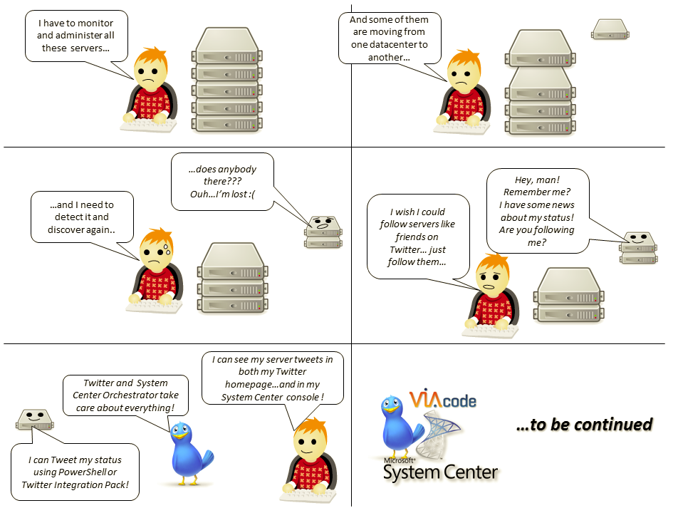Social Media Integration Pack For System Center Orchestrator 2012