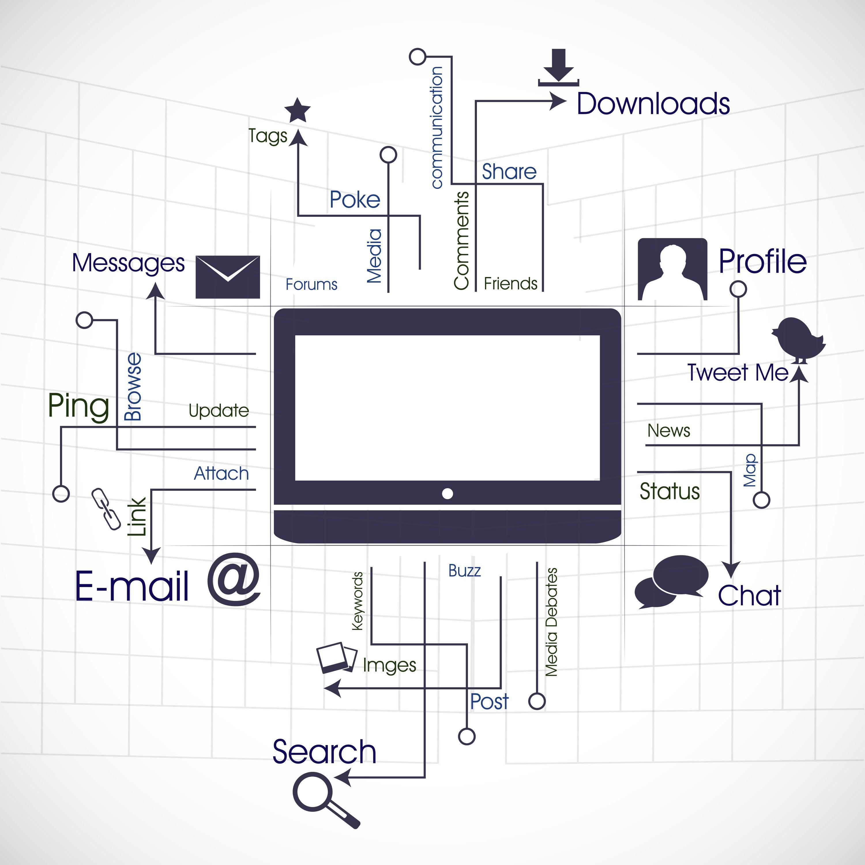 technology, apps design & development, mobile apps