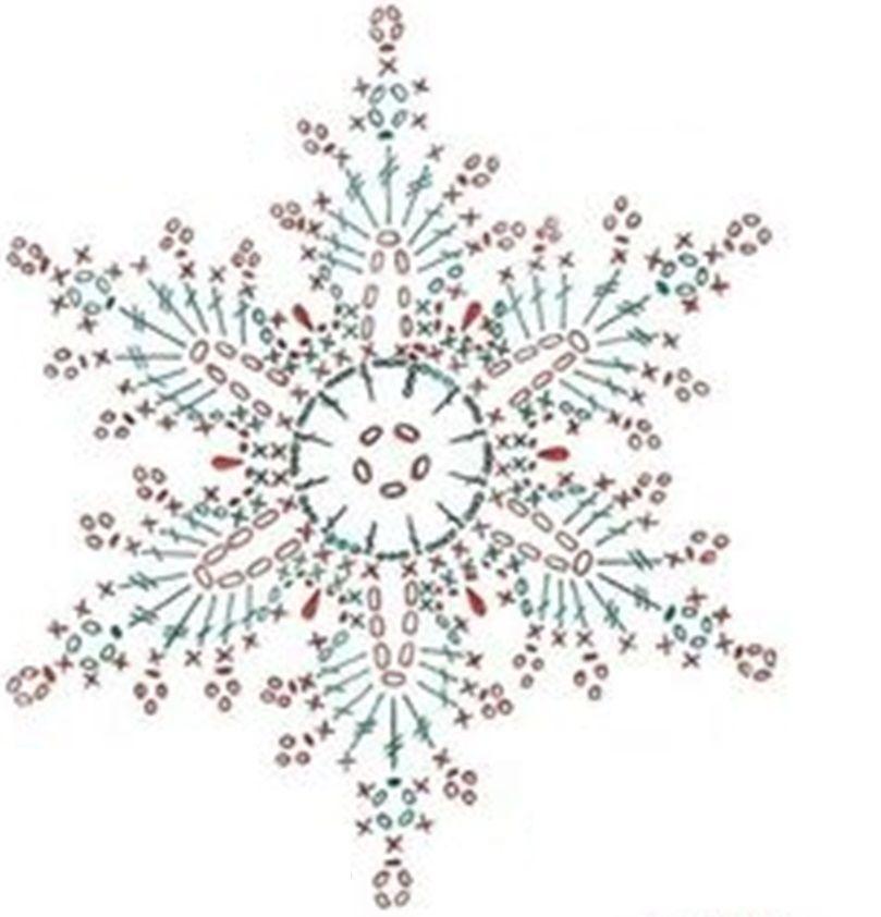 Como tenia ganas de tejer unos copos de nieve y además porque ya se ...