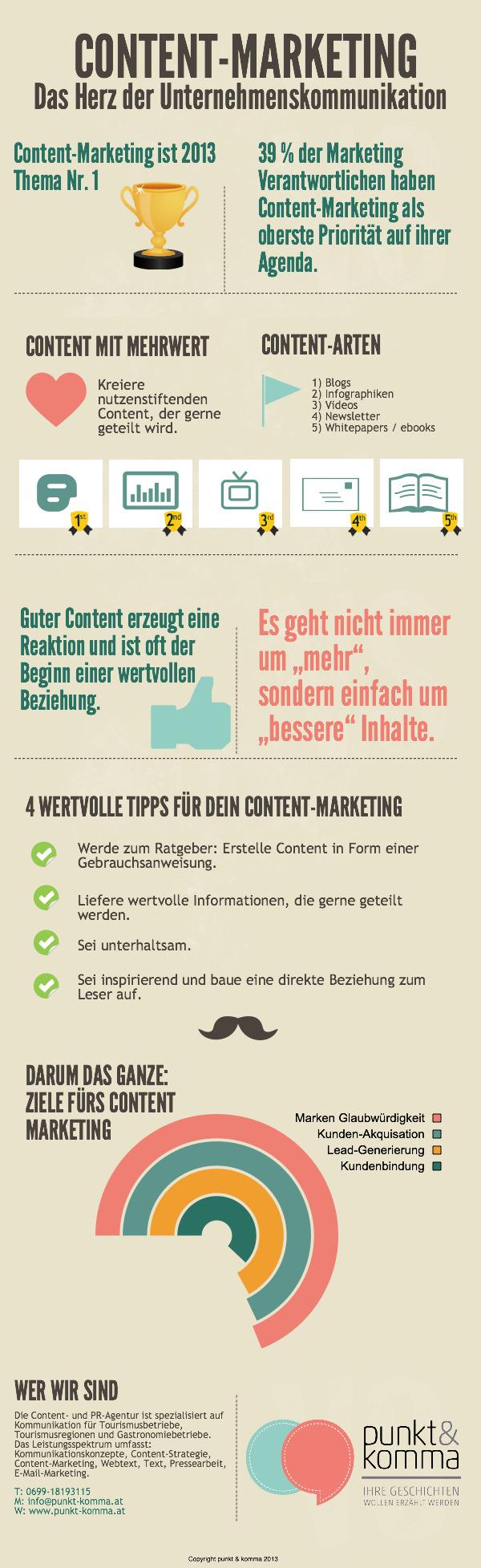Content Marketing-Infografik: 4 wertvolle Tipps | Contentagentur punkt & komma