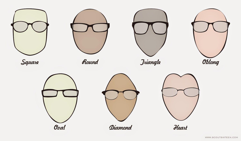Glasses fit to Face Shape   Men\' Fashion   Pinterest