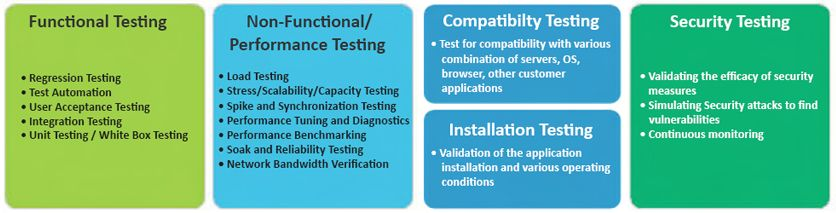 Indium Is Uniquely Positioned As An Independent Qa Testing Firm