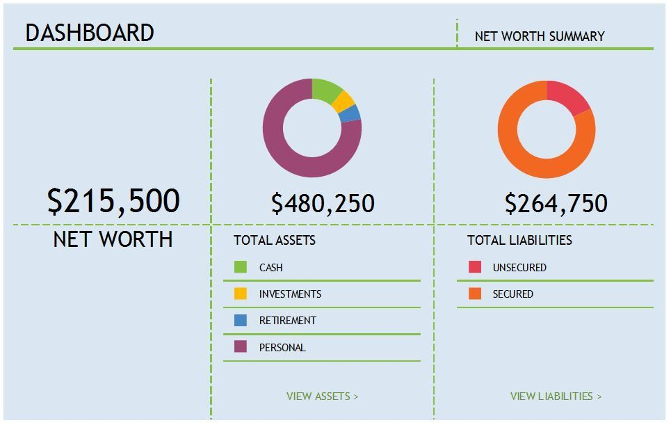 Excel Net Worth Template Personal Financial Statement Excel Excel