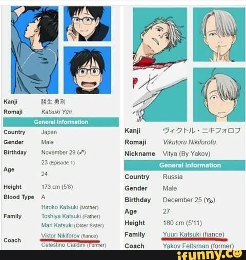 YuriOnIce memes. Best Collection of funny YuriOnIce pictures on iFunny