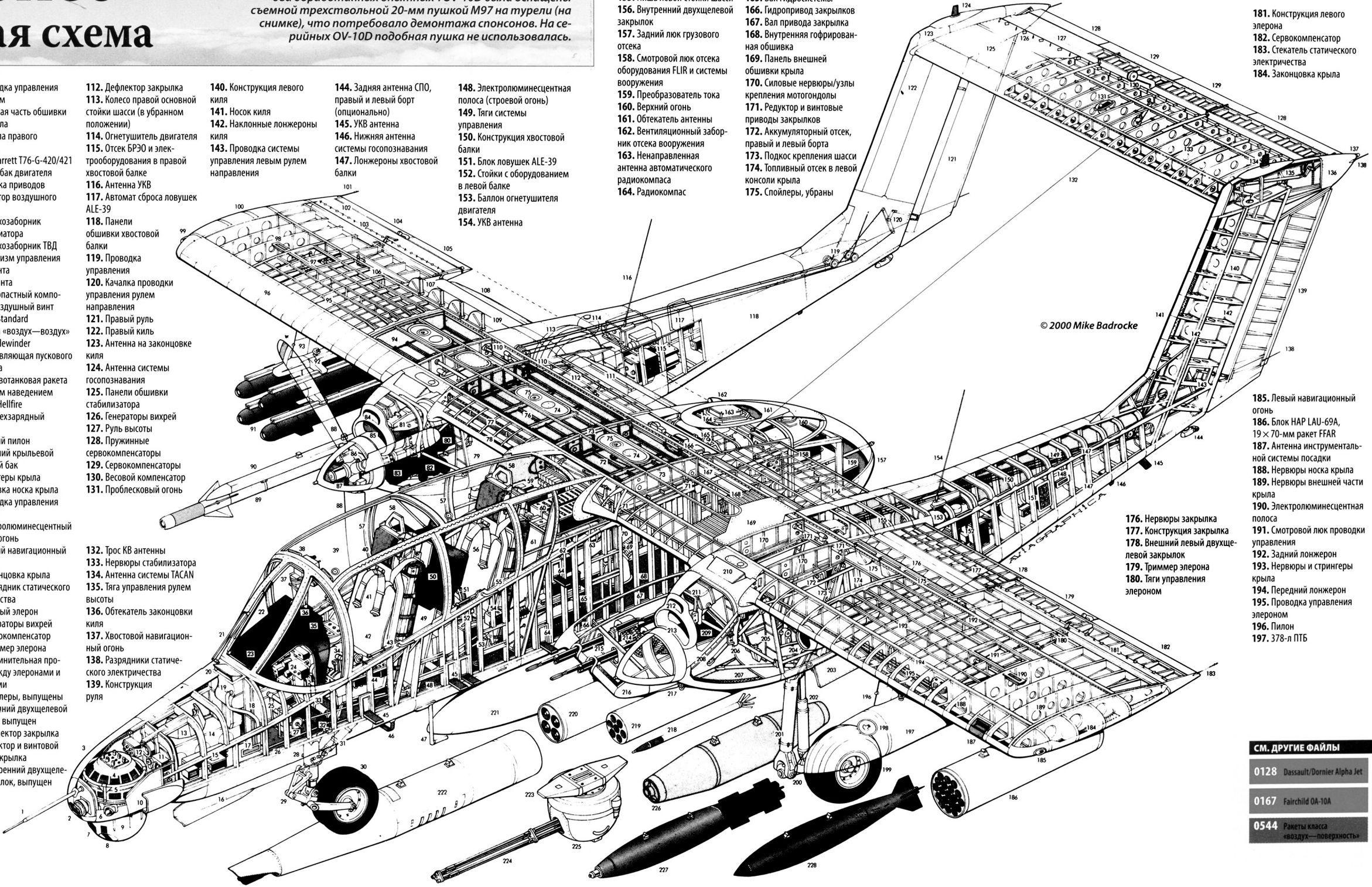 Cutaways - Page 2 - ED Forums   OV-10 Bronco   Aircraft