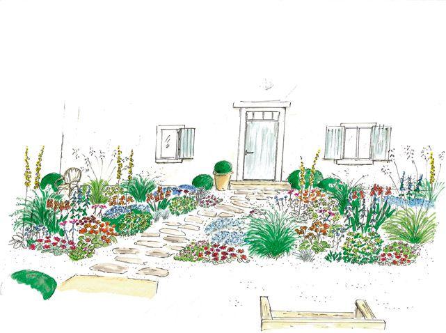 Comment créer un jardin naturaliste ? Gardens