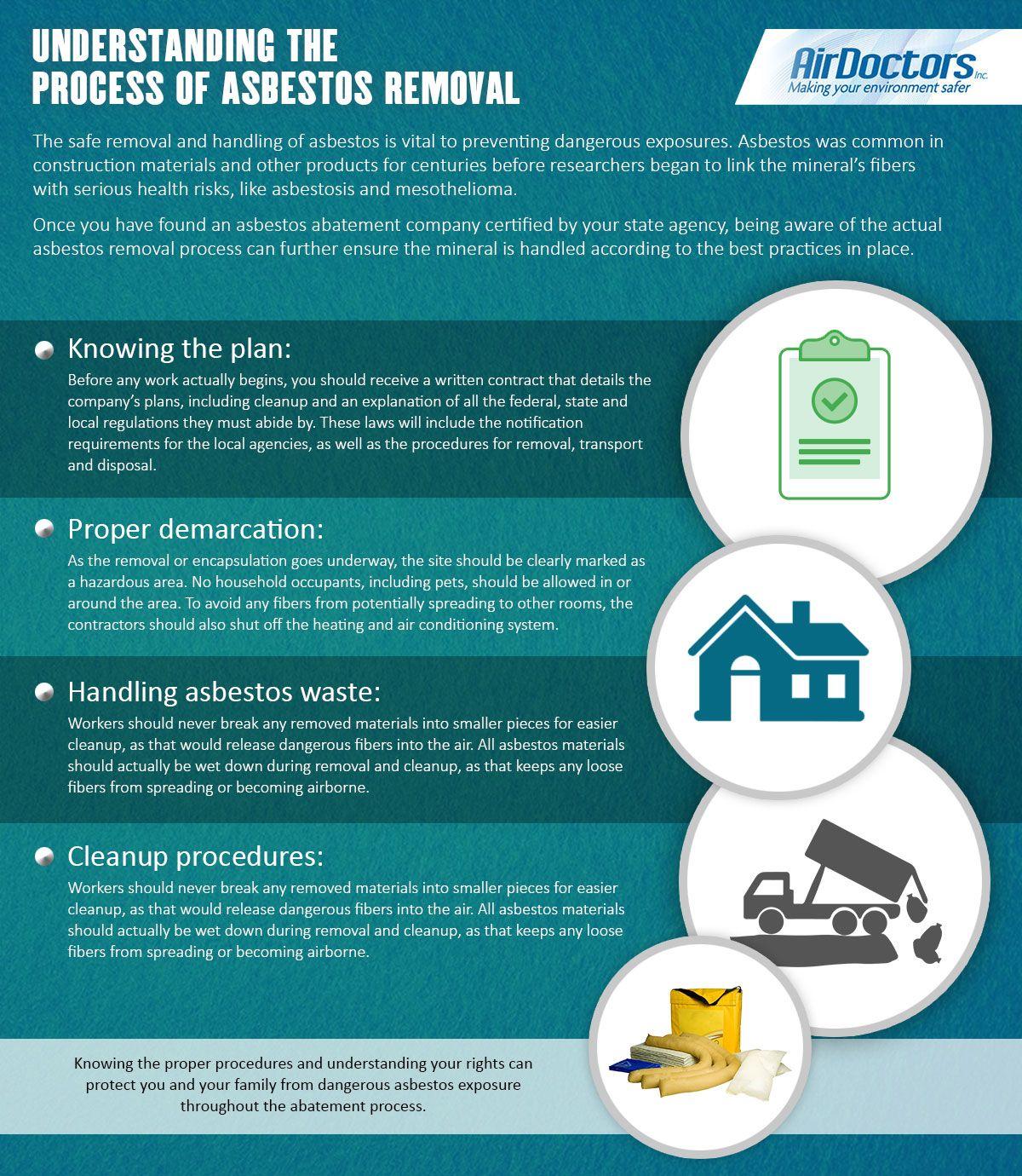 50++ Exposure to asbestos
