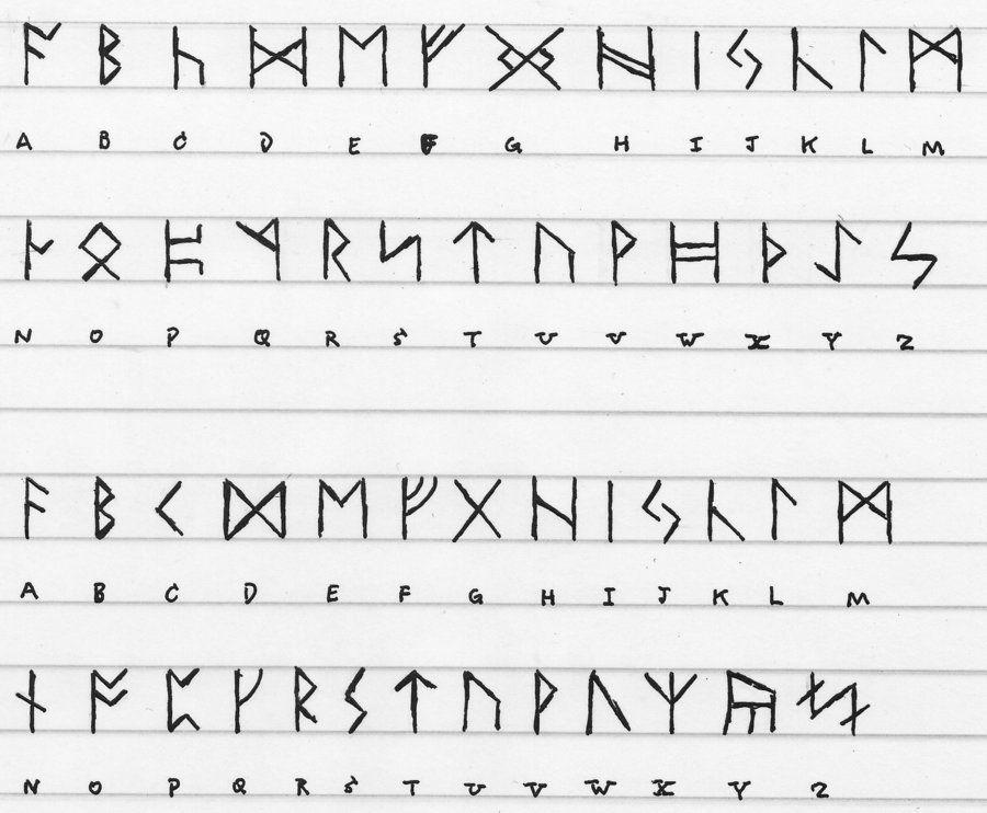Alphabet Viking dragon runesprojectwarsword on deviantart | runes | mythologie