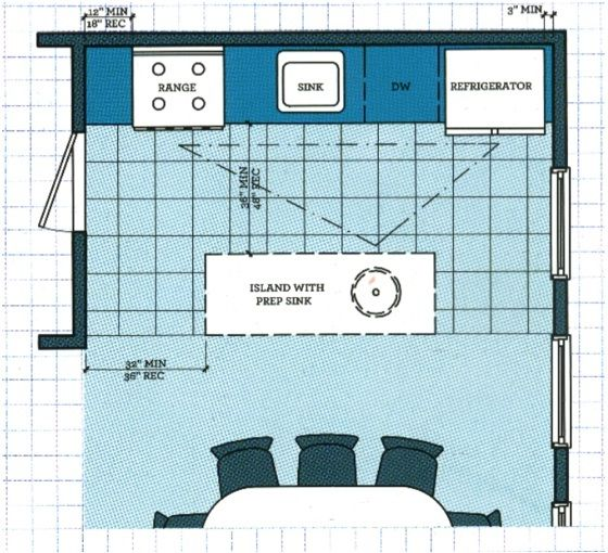 "Island Kitchen Floor Plan kitchen layouts: 4 ""space-smart"" plans 