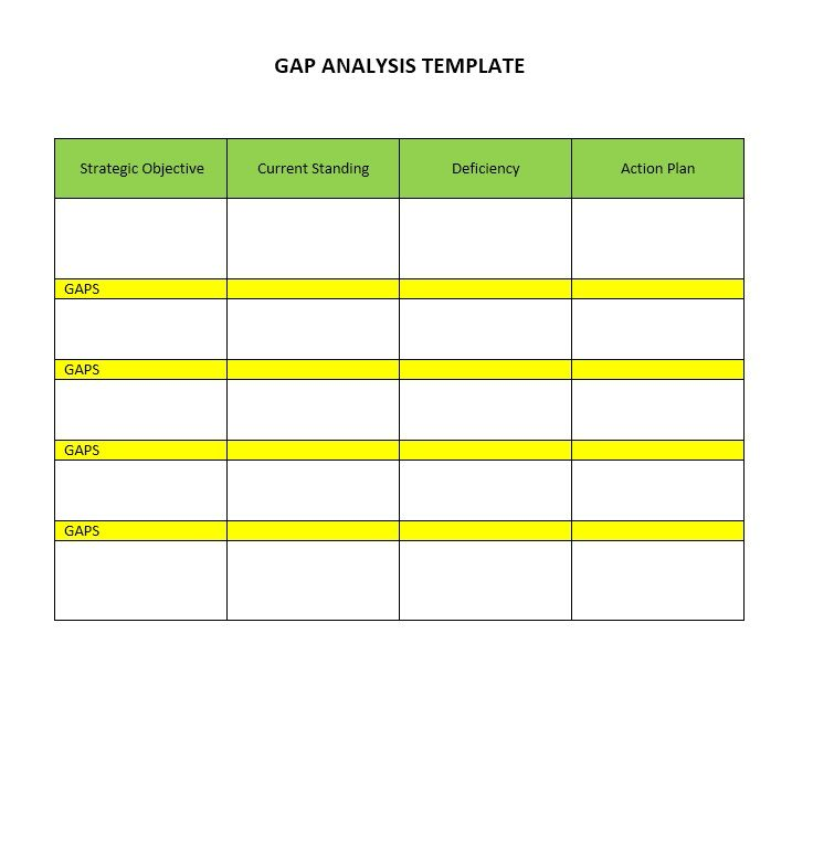 Pin By Kelly Baugh On Gap Analysis Templates