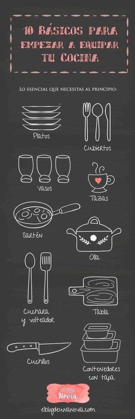 Esta te da una idea de las cosas más básicas que necesitas en tu cocina... 26 Infografías que te cambiarán la vida si quieres aprender a cocinar