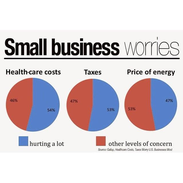 As a small business owner you have plenty to worry about ...