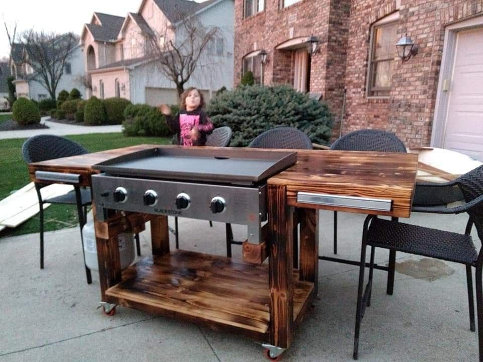 Pin On Outdoor Grill Areas