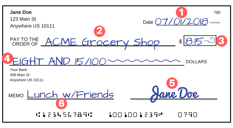 A Check Filled Out With Labels Showing Where To Complete Each Section Writing Order Checks Online Check And Balance
