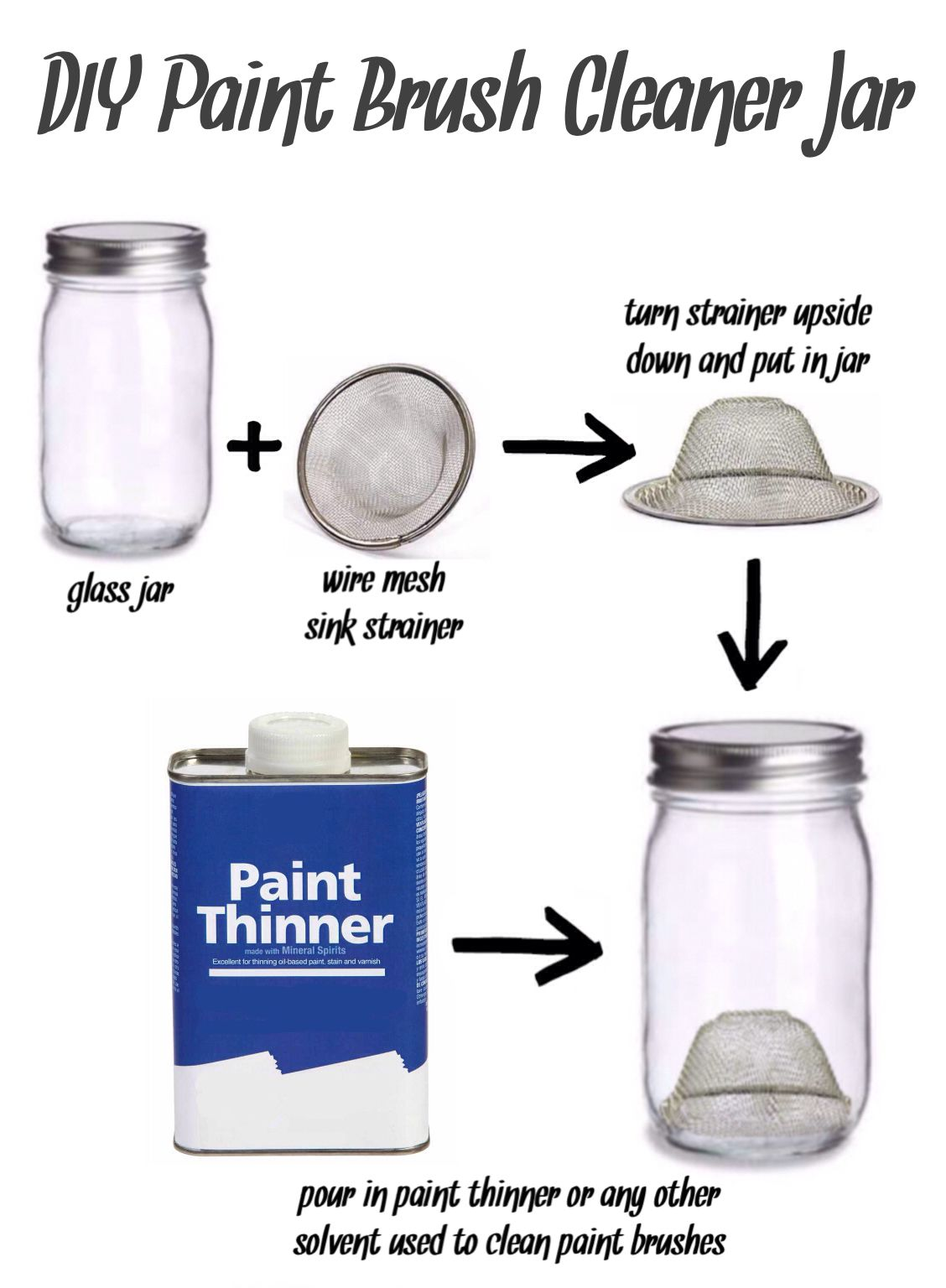Diy Paint Brush Cleaner Jar Cleaning Paint Brushes Oil