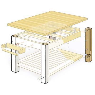 How to Build a Butcher-Block Counter Island Kitchen ideas Diy kitchen island, Butcher block ...
