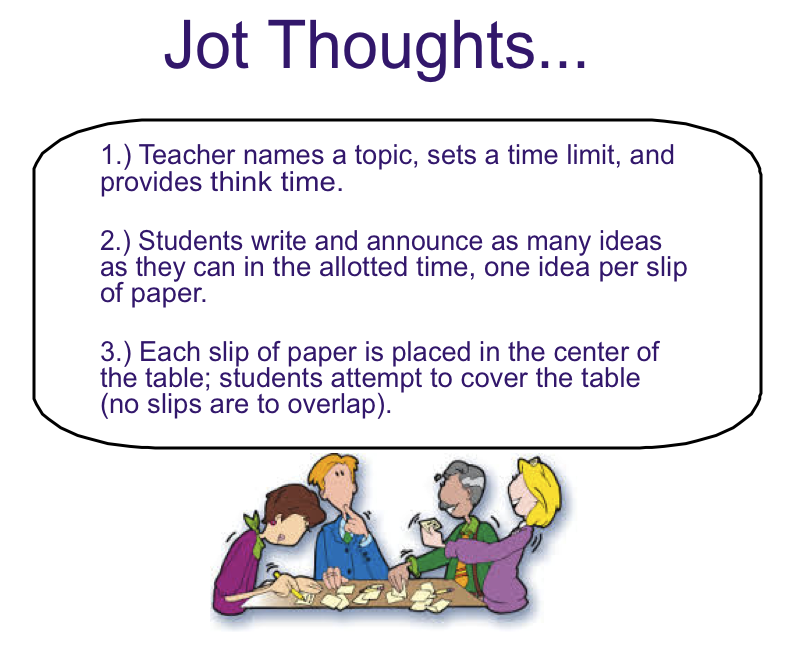 Collaborative Learning Classroom Management : What are cooperative learning strategies