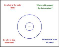 Take learning further with a frame of reference the official take learning further with a frame of reference the official thinking maps blog sciox Gallery