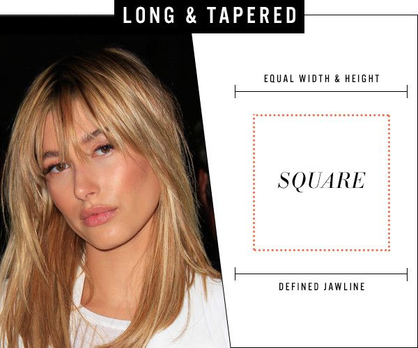 Celebs Inspire Effortless Fall Fringe for Your Face Shape   My Style ...