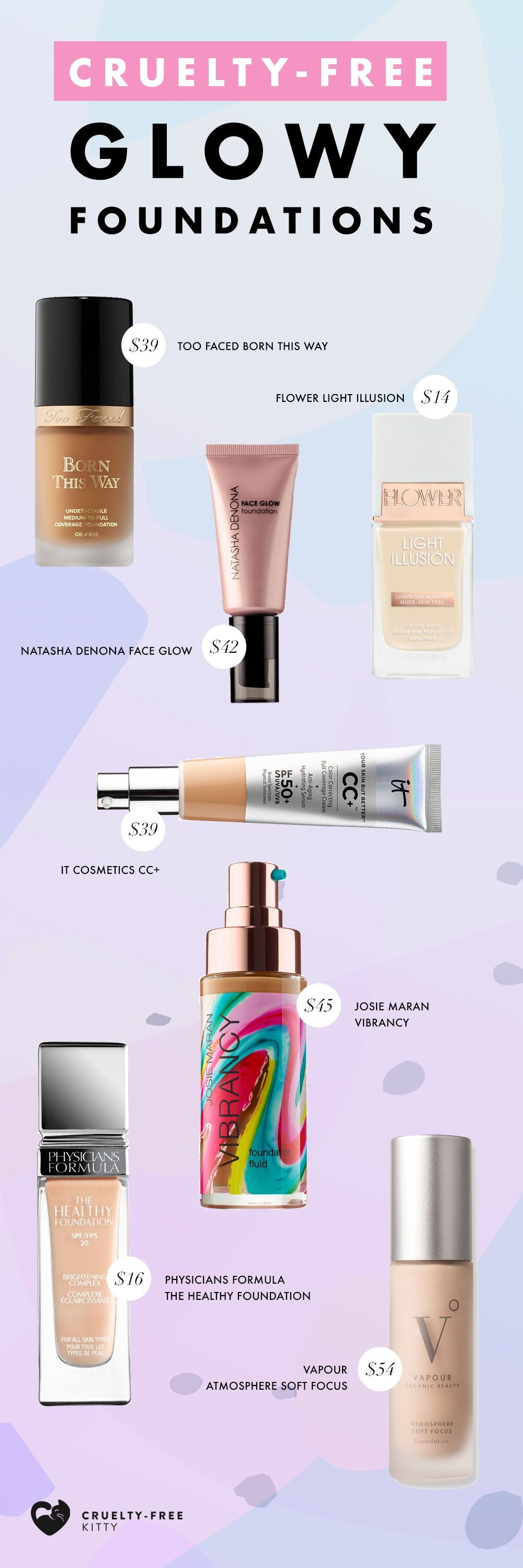 These Are The Best Dewy Foundations For Glowing Skin (With