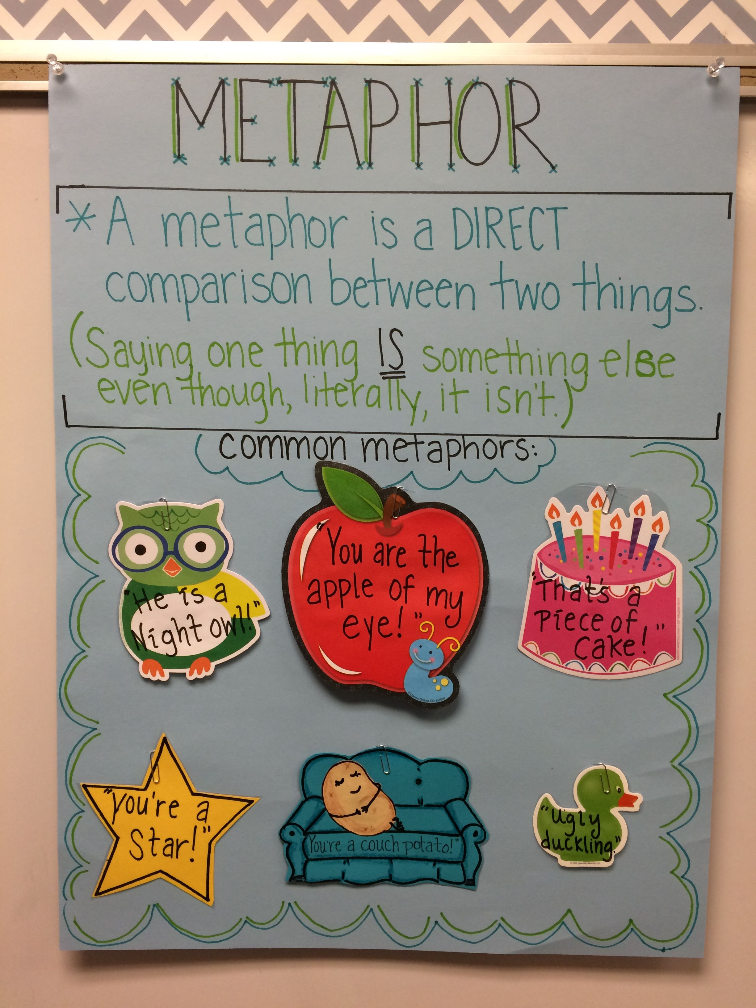 Simple Metaphor Anchor Chart