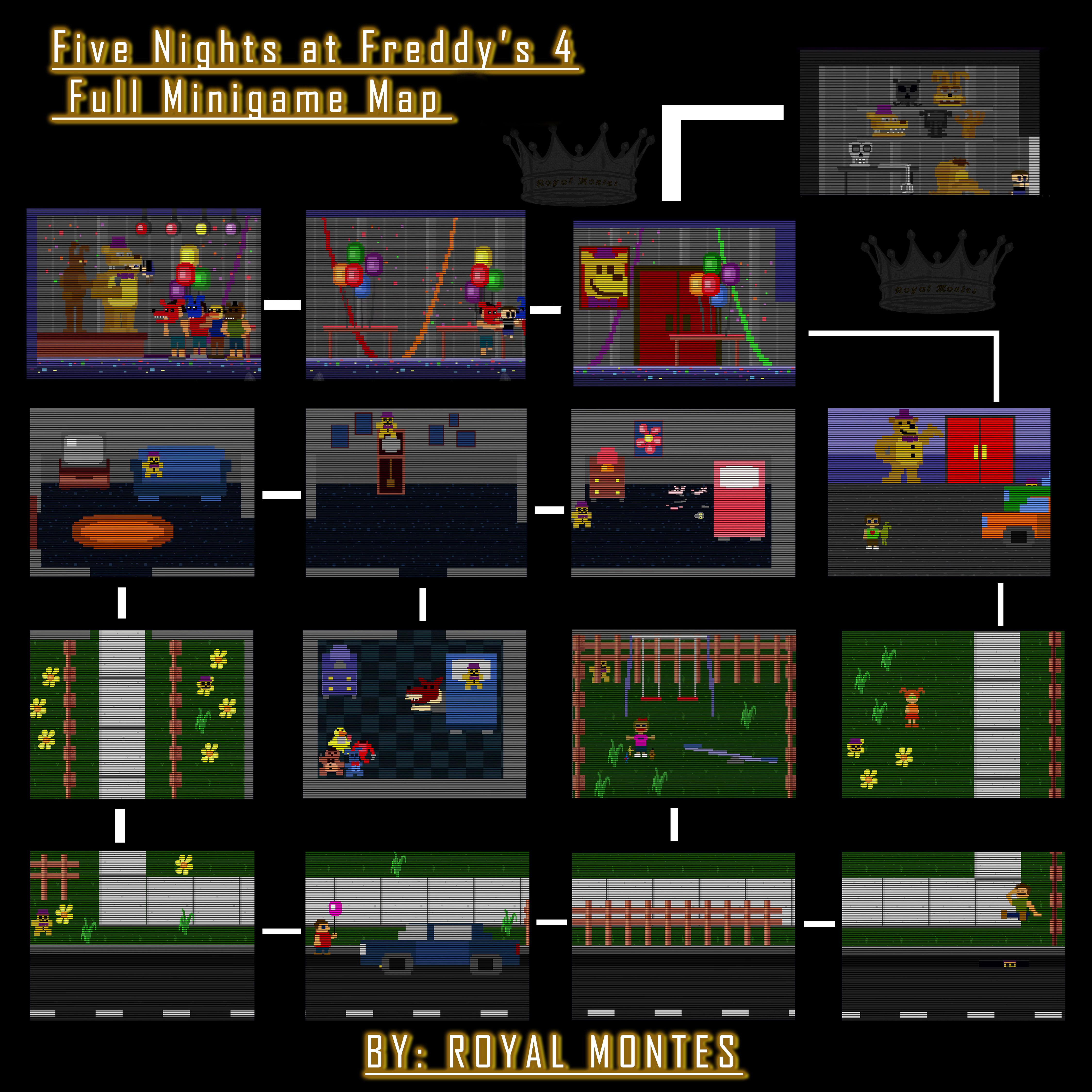 Five Nights at Freddy's 4: Full Minigame Map #RedditGaming