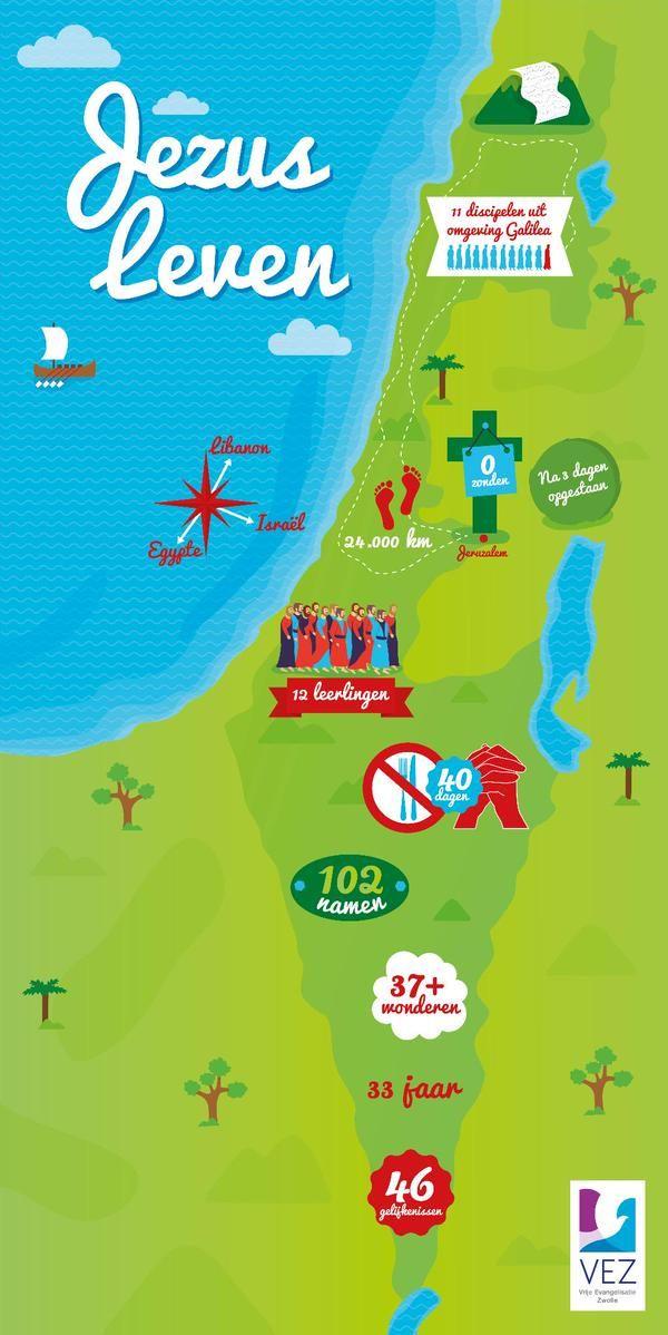 Infographic illustratie VEZ. Grafisch ontwerp van infographic. www.maakvol.nl