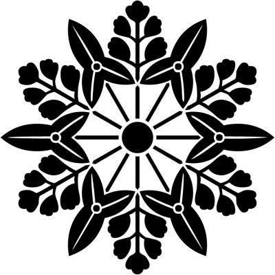 Omodaka Guruma Pinterest Symbols