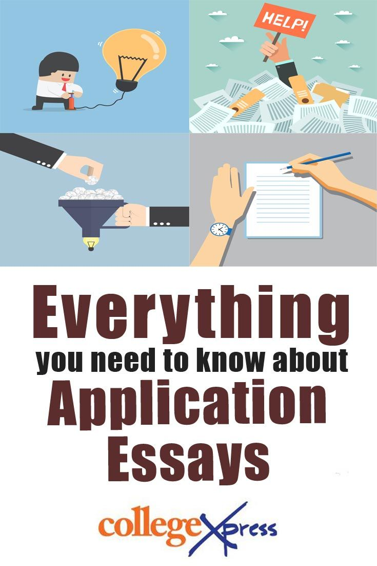 Everything You Need To Know About College Application Essays