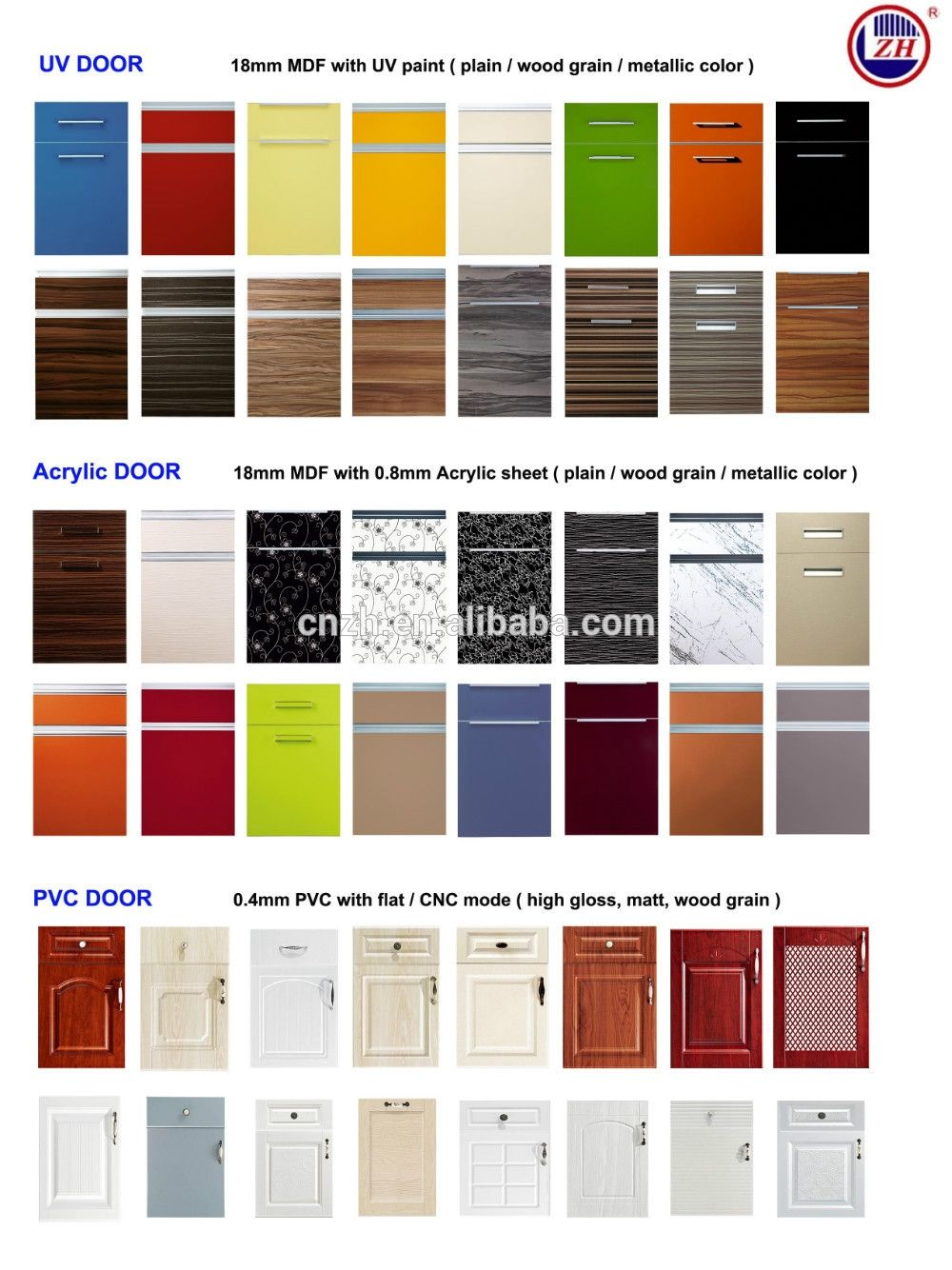 High Gloss Acrylic Kitchen Cabinet Doors High Gloss Kitchen Cabinets Gloss Kitchen Cabinets Kitchen Cabinet Doors
