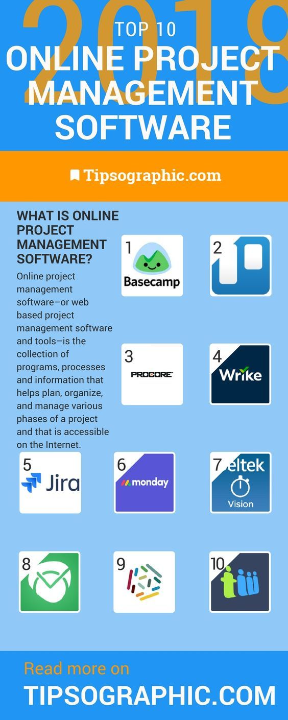 Read more on tipsographic project management news analysis read more on tipsographic project management news analysis blogs tools 1betcityfo Gallery