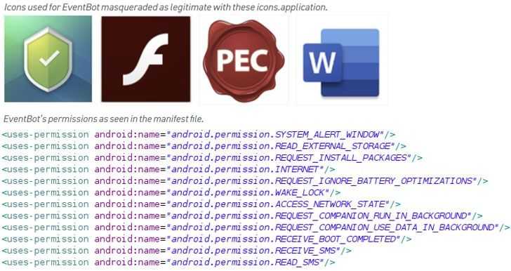 Eventbot android malware steals banking app credentials