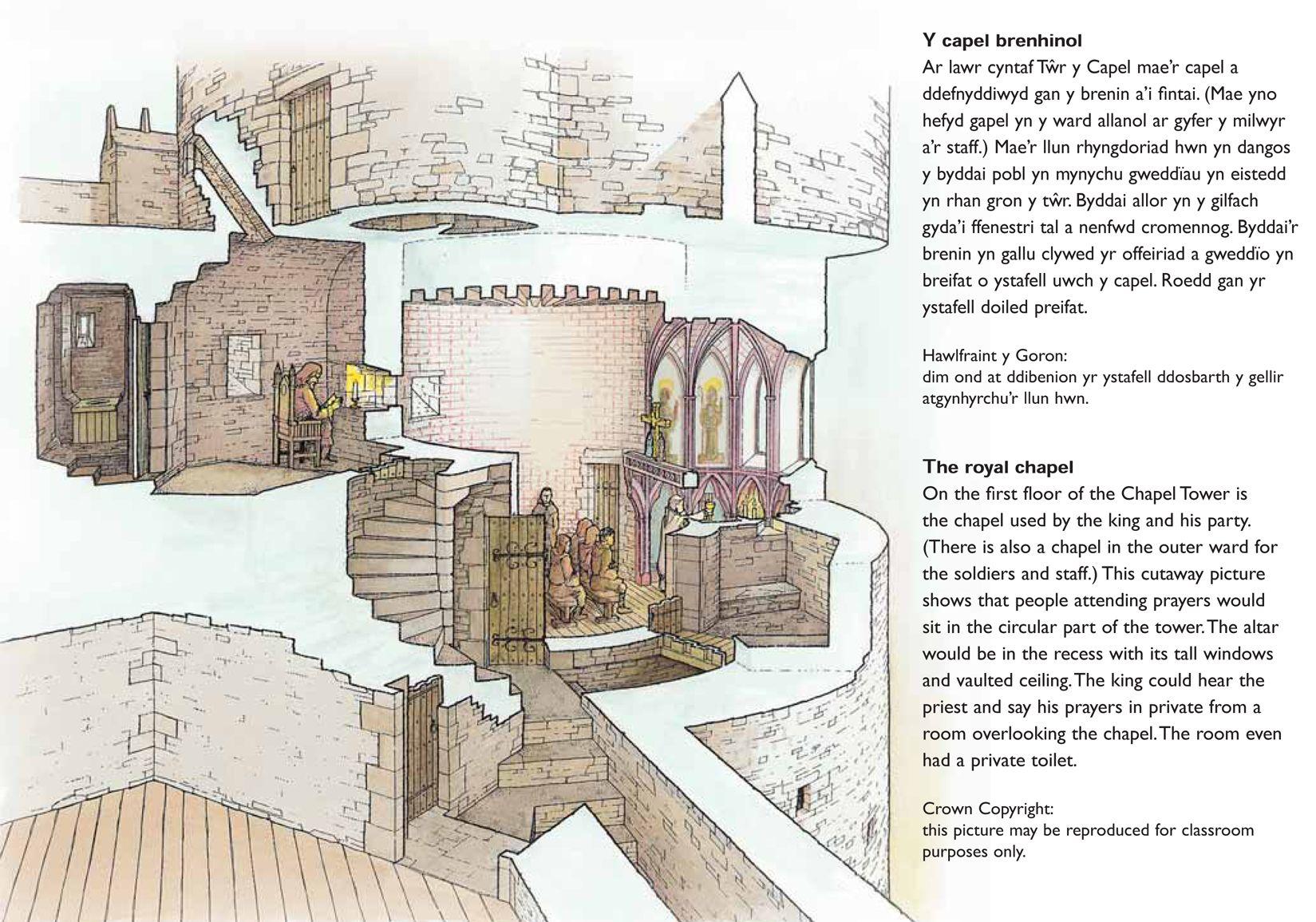 Conwy Castle Birds Eye View Cut Away Chapel Castles