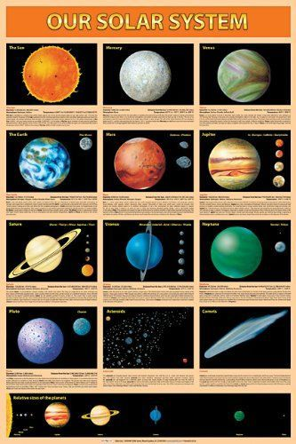 Easy ways to remember the order of the planets (and Pluto ...