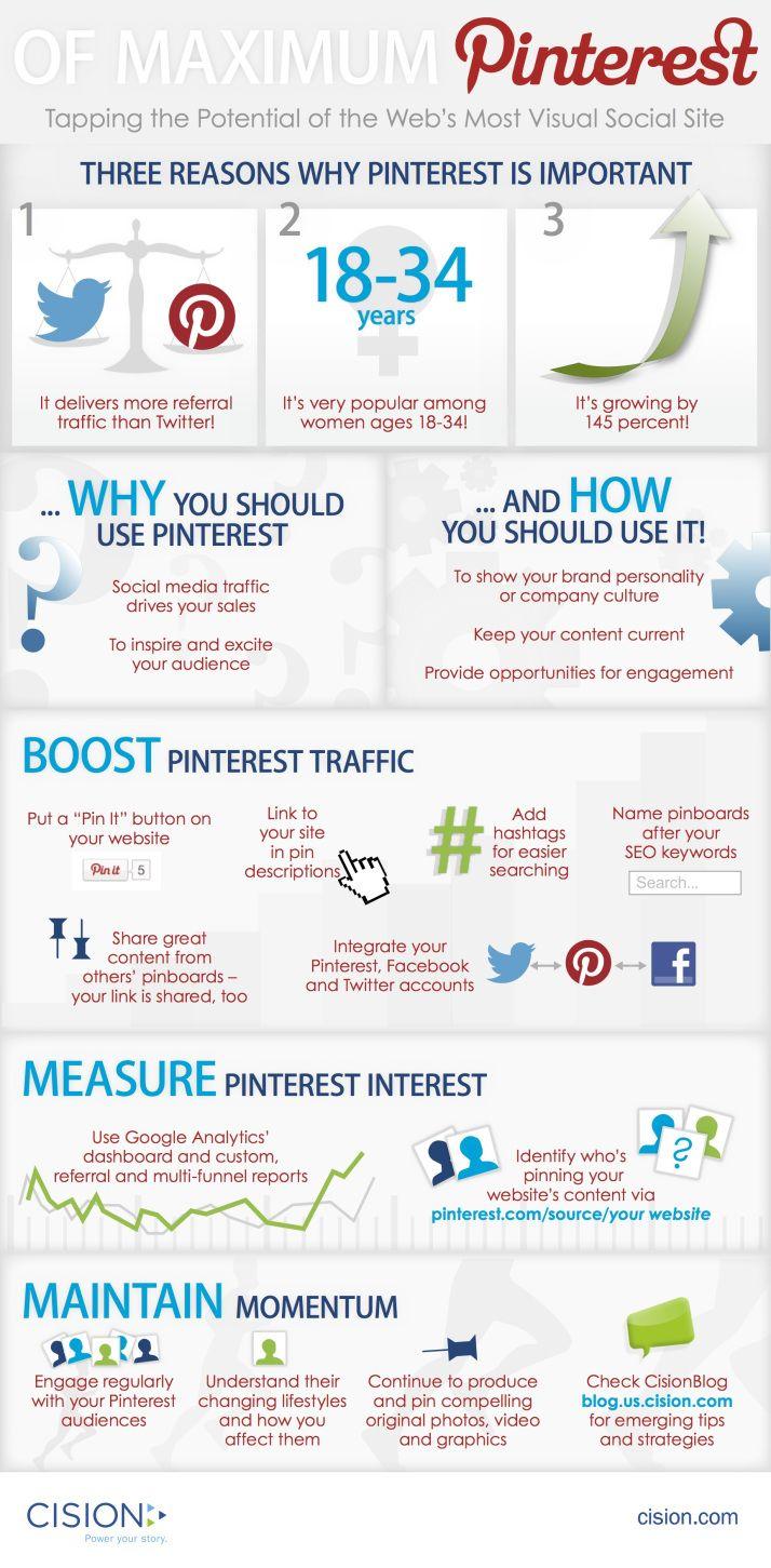 3 razones por las que Pinterest es importante #infografia #infographic #socialmedia :: http://infografiasmarketing.wordpress.com/2013/01/01/3-razones-por-las-que-pinterest-es-importante/