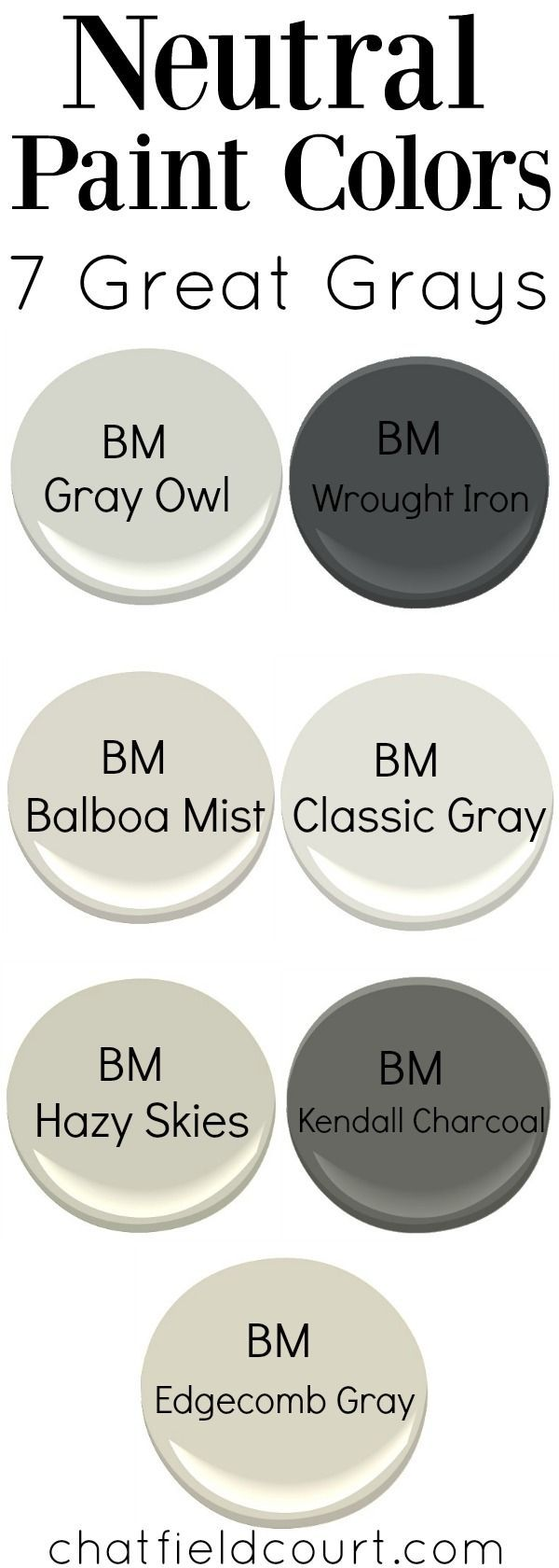 There S So Many Great Grays To Choose From But Here Are My 7 Of Favoritet Gray Paint Colors Benjamin Moore Chatfieldcourt