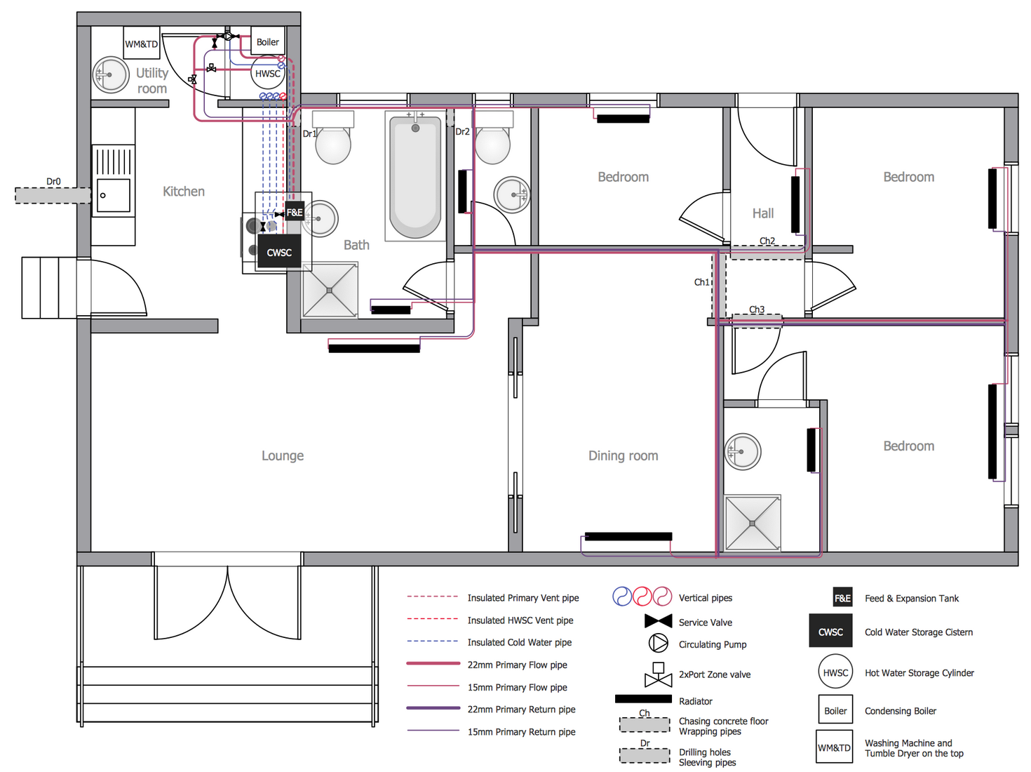 17 Automatic House Plumbing Diagram