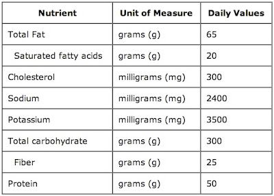 Lose weight glucomannan picture 3