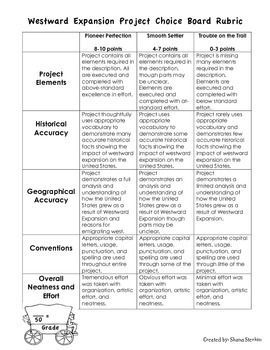 Westward Expansion Project Choice Board Rubric Expansion Need To