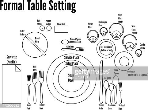 wiring diagram template for visio with Diagram For Table Setting on Package Diagram Ex le additionally Project Management Critical Path Diagrams Ex le moreover Wiring Diagram Visio Ex Le further Wiring Harness Table further Home Free Template For Fuse Box.
