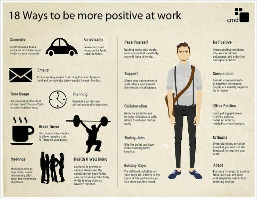 If you don't like something, change it; if you can't change it, change your attitude. 18 ways to be more positive at work