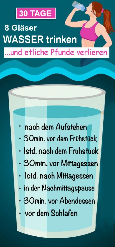 wie viel wasser trinken zum abnehmen