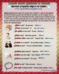 Asking Questions In Spanish Question Words And Examples Spanish