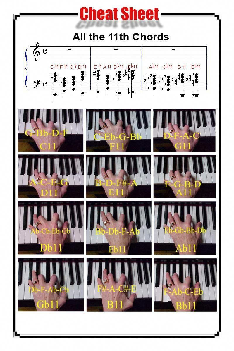 All The 11th Piano Chords Http Www Playpiano Com 101 Tips 13 11th Chords Htm Pianolessons Learnpianokeys Jazz Piano Piano Chords Piano Music
