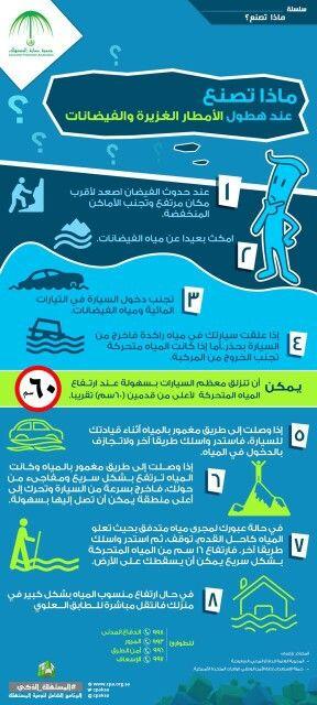 ماذا تصنع عند هطول الأمطار الغزيرة والفيضانات Isla Map Screenshot Map