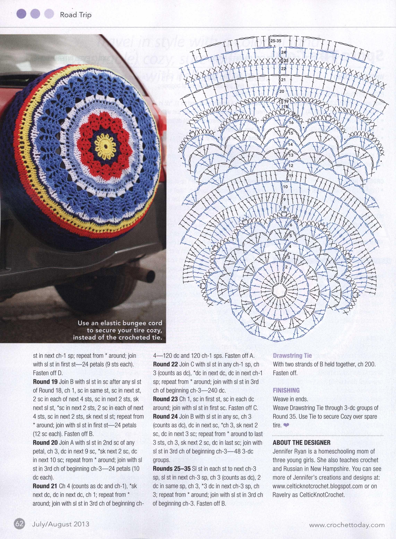 yes. this is definitely happening. | crochet | Pinterest | Crochet ...