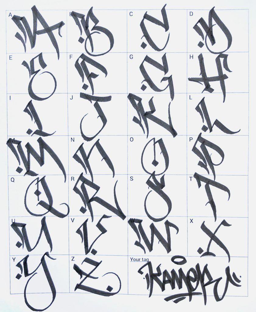 Graffiti Font Bombing