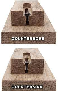 Countersink Counterbore Router Bits From Mlcs Tool Box