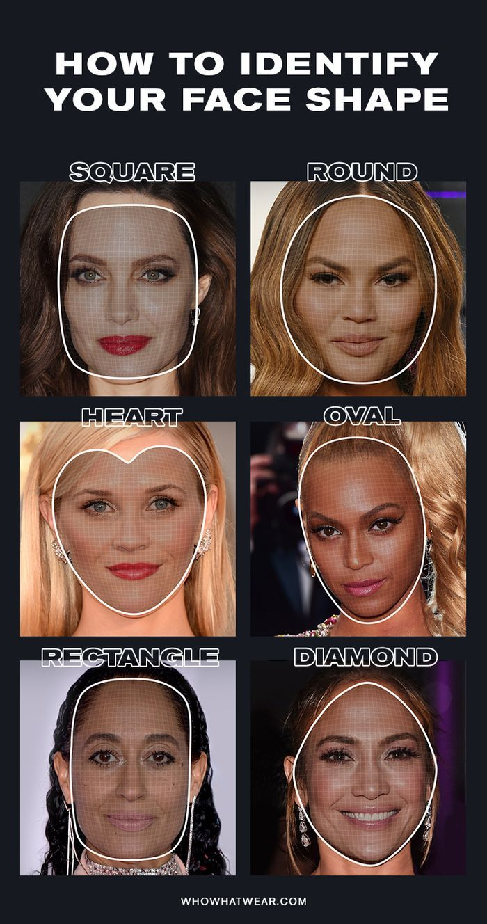 3 Steps to Identify Your Face Shape (It's Actually