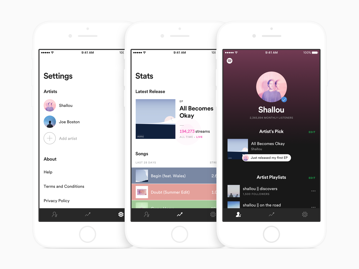 Spotify Gives Artists Real Time Stats In A Separate Ios App Spotify Streaming Music Streaming